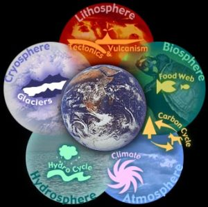 earth-systems
